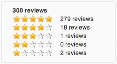 read our patient reviews
